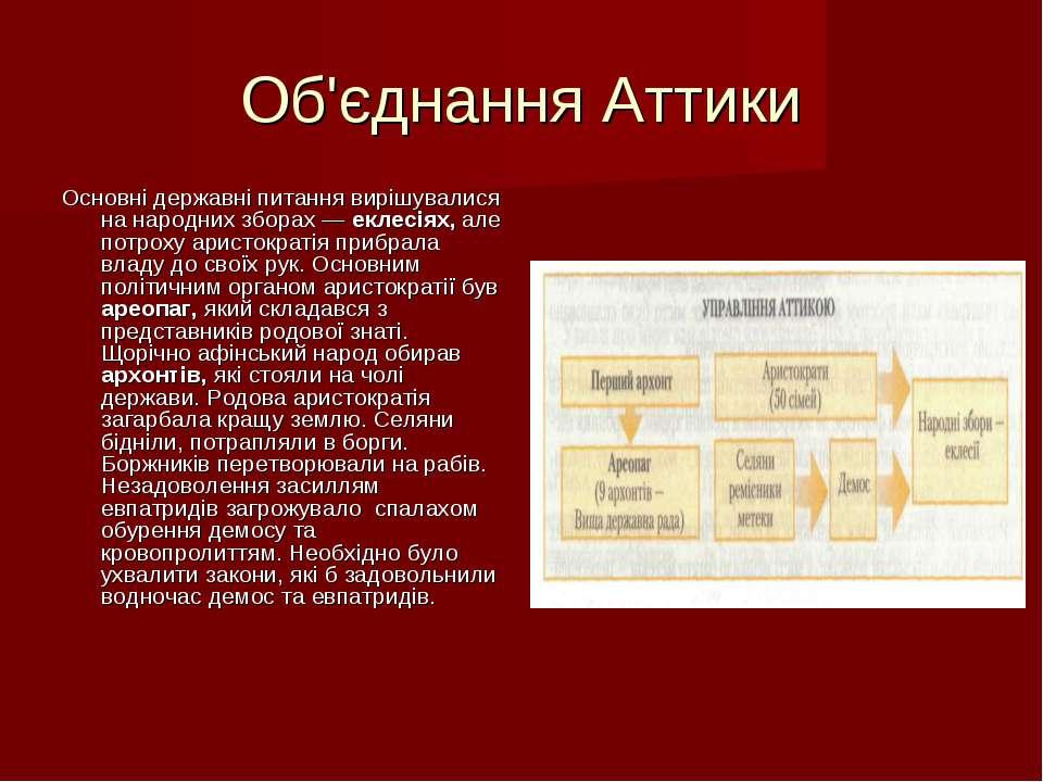 Об'єднання Аттики Основні державні питання вирішувалися на народних зборах — ...