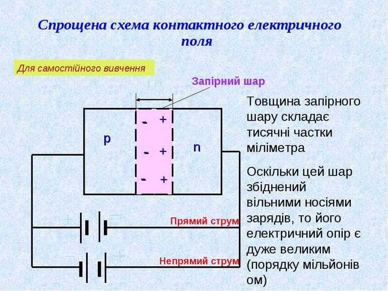 Спрощена схема контактного електричного поля Товщина запірного шару складає т...