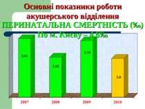 ПЕРИНАТАЛЬНА СМЕРТНІСТЬ (‰) По м. Києву – 4,6‰ Основні показники роботи акуше...