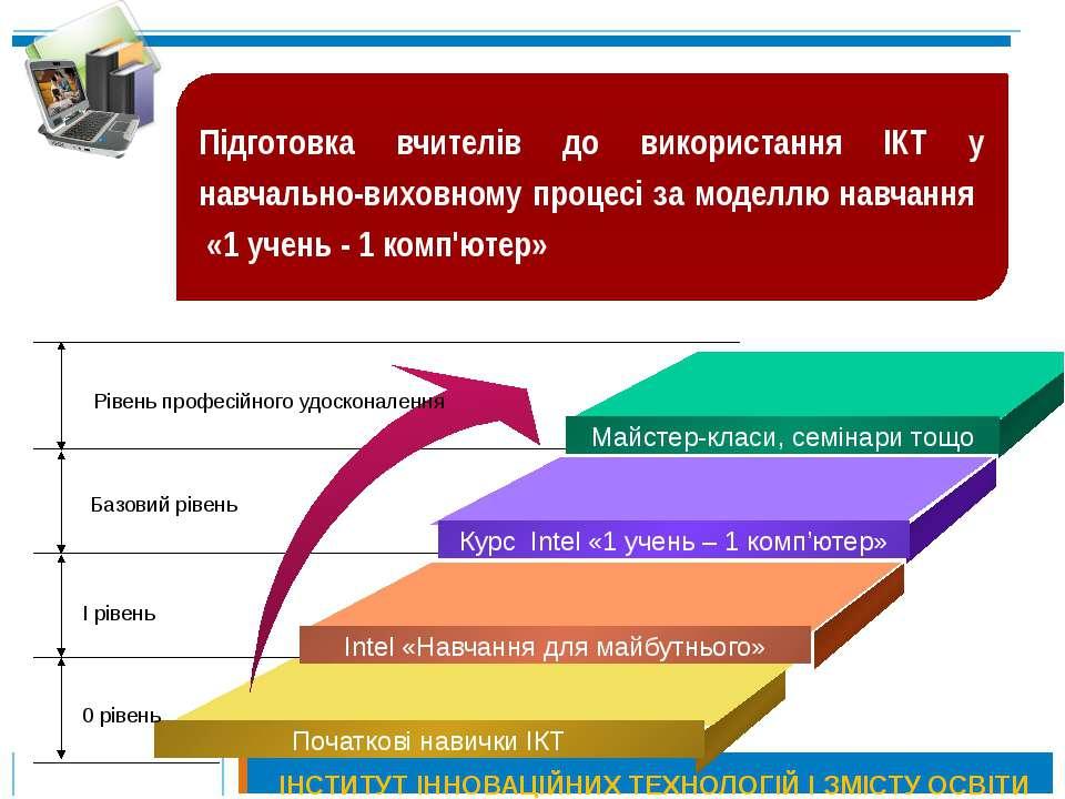 Підготовка вчителів до використання ІКТ у навчально-виховному процесі за моде...
