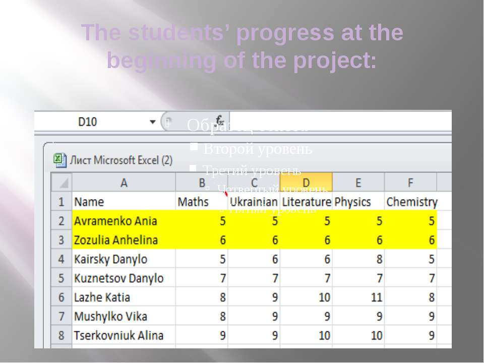 The students' progress at the beginning of the project: