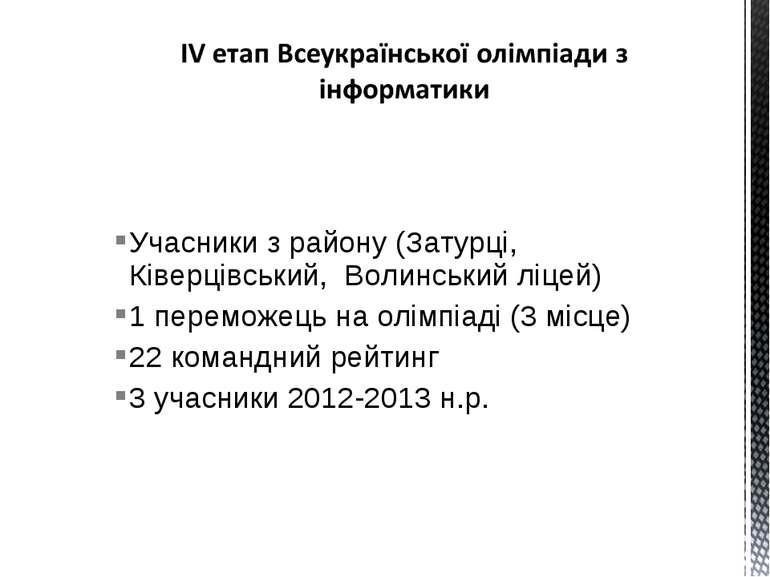 Учасники з району (Затурці, Ківерцівський, Волинський ліцей) 1 переможець на ...