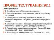 ПРОБНЕ ТЕСТУВАННЯ 2011 Схема реєстрації 1. Ознайомитися із Умовами проведення...