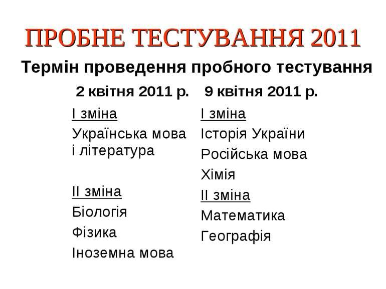 ПРОБНЕ ТЕСТУВАННЯ 2011 Термін проведення пробного тестування 2 квітня 2011 р....