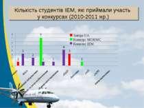 Кількість студентів ІЕМ, які приймали участь у конкурсах (2010-2011 нр.)