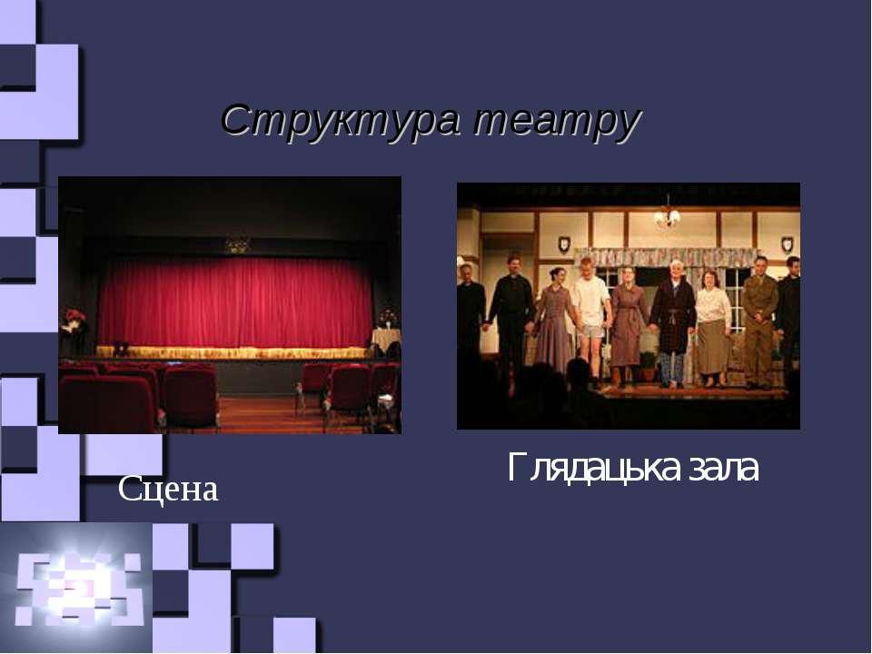 Структура театру Сцена Глядацька зала