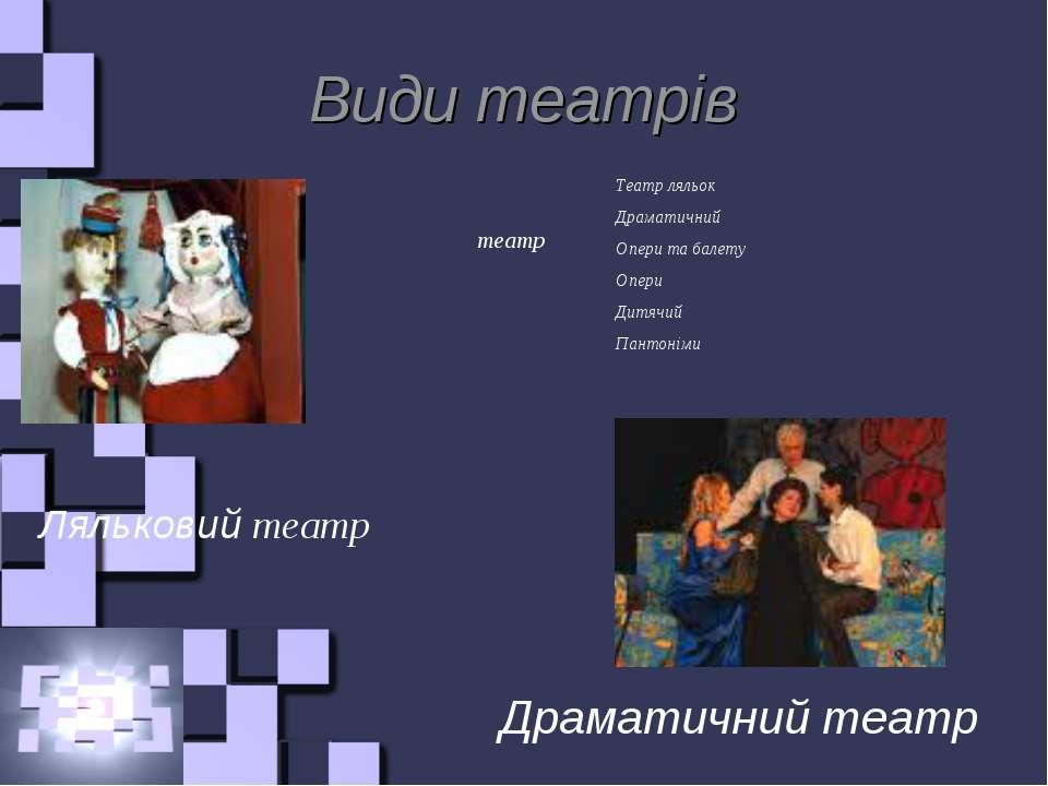 Види театрів Ляльковий театр Драматичний театр театр Театр ляльок Драматичний...