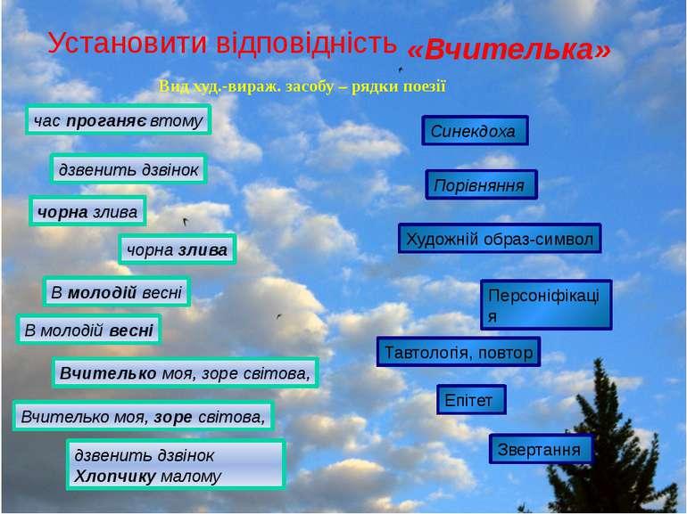 Установити відповідність Вид худ.-вираж. засобу – рядки поезії час проганяє в...