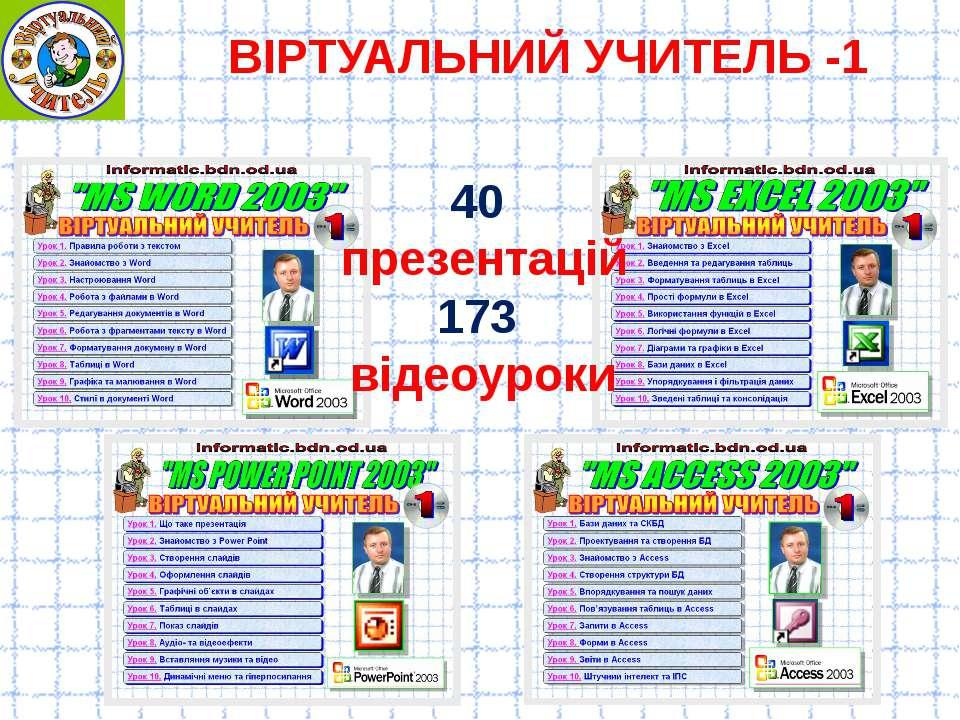 ВІРТУАЛЬНИЙ УЧИТЕЛЬ -1 40 презентацій 173 відеоуроки