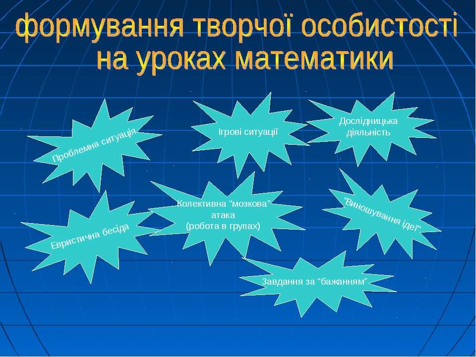 Проблемна ситуація Ігрові ситуації Дослідницька діяльність Евристична бесіда ...