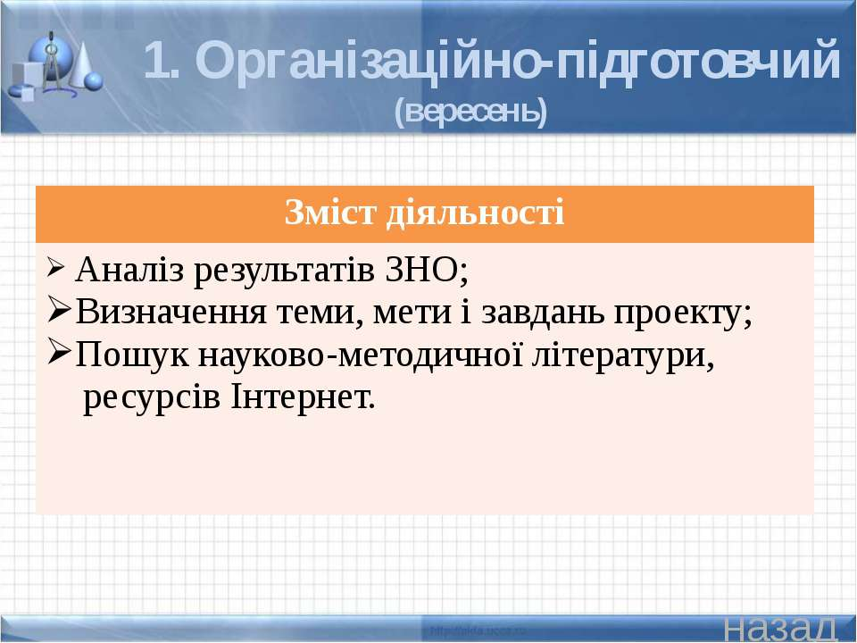 назад 7. Післяпроектні дії (квітень) Зміст діяльності Корекція; Висновк щодо ...
