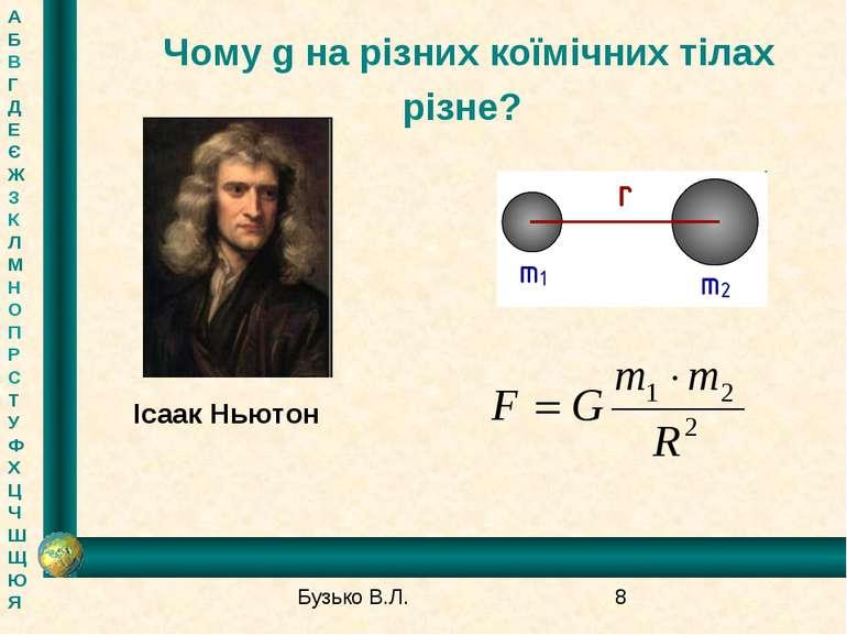 Чому g на різних коїмічних тілах різне? Ісаак Ньютон А Б В Г Д Е Є Ж З К Л М ...
