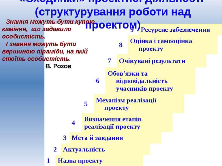 «Сходинки» проектної діяльності (структурування роботи над проектом) Знання м...