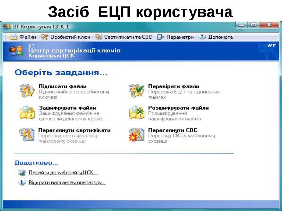 Засіб ЕЦП користувача