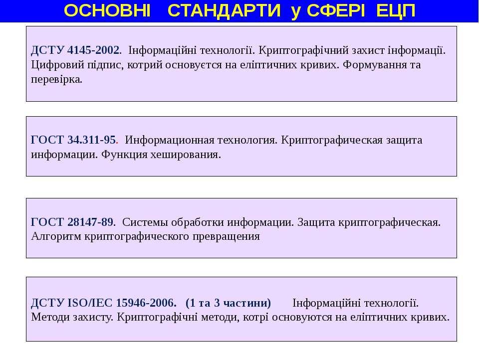 ДСТУ ISO/IEС 15946-2006. (1 та 3 частини) Інформаційні технології. Методи зах...