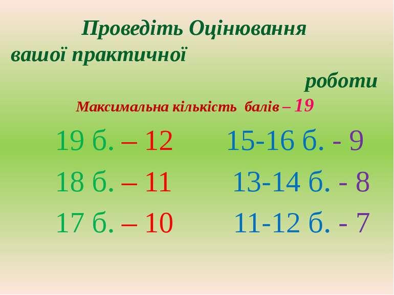 Проведіть Оцінювання вашої практичної роботи Максимальна кількість балів – 19...