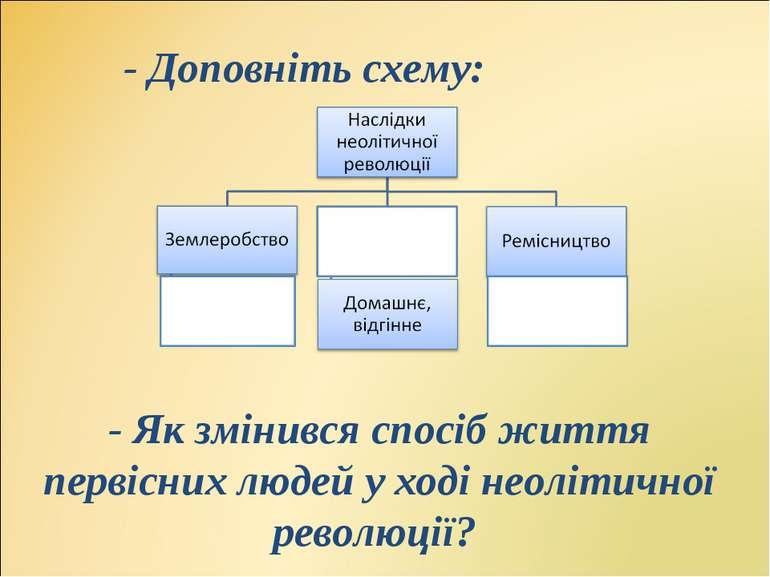 - Доповніть схему:- Доповніть схему: - Як змінився спосіб життя первісних люд...