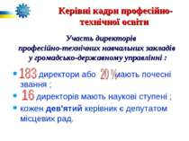 Участь директорів професійно-технічних навчальних закладів у громадсько-держа...
