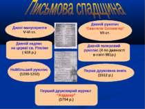Найбільший рукопис (1200-1202) Перша друкована книга (1512 р.) Давні манускри...