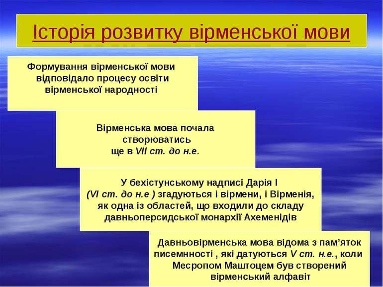Формування вірменської мови відповідало процесу освіти вірменської народності...