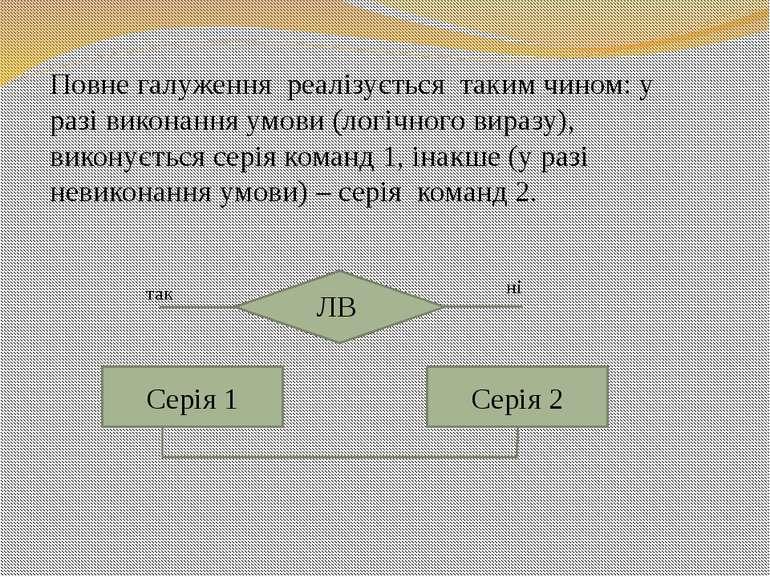 Серія 1 Повне галуження реалізується таким чином: у разі виконання умови (лог...