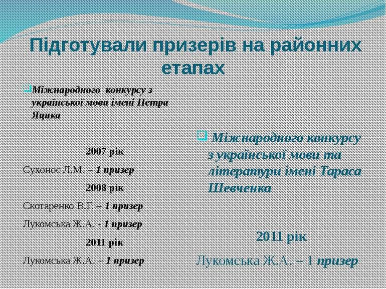 Підготували призерів на районних етапах Міжнародного конкурсу з української м...