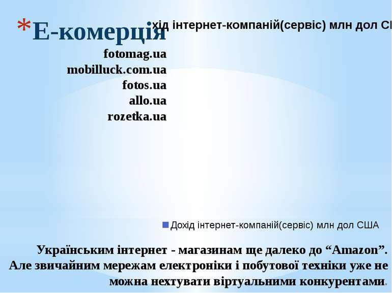 Е-комерція fotomag.ua mobilluck.com.ua fotos.ua allo.ua rozetka.ua Українськи...