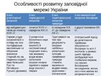 Особливості розвитку заповідної мережі України Етапутилітарноїохорони Етаппор...