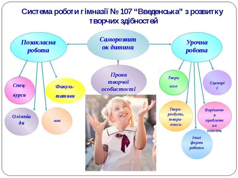 """Система роботи гімназії № 107 """"Введенська"""" з розвитку творчих здібностей Сц..."""