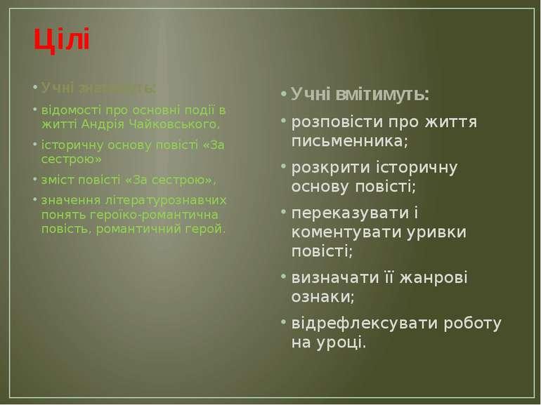Цілі Учні знатимуть: відомості про основні події в житті Андрія Чайковського,...