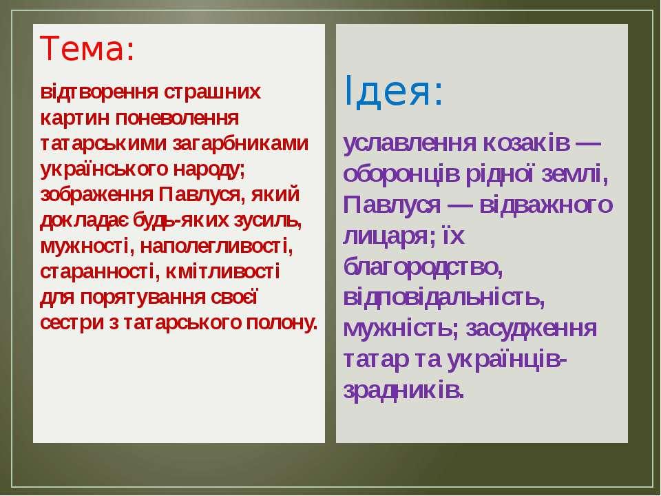 Тема: відтворення страшних картин поневолення татарськими загарбниками україн...