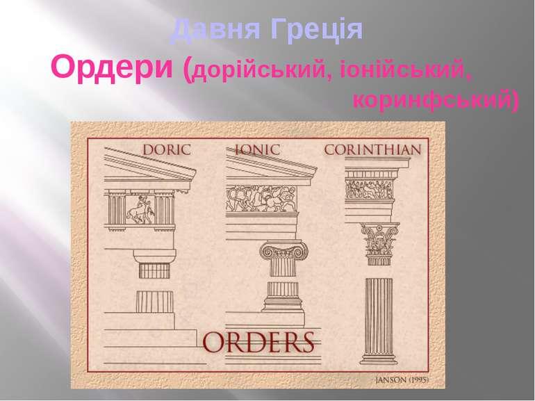 Давня Греція Ордери (дорійський, іонійський, коринфський)