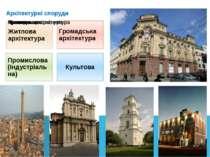 Архітектурні споруди