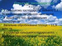Рослинність У рослинництві майже 60% орних земель занято під багаторічними тр...