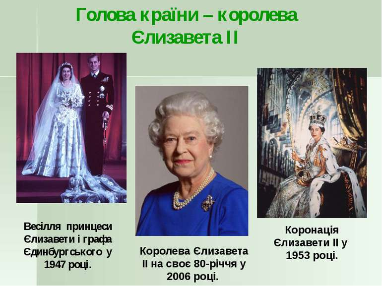 Представники королівської сімї Діана, принцеса Уельська(мати) Чарльз, принц У...