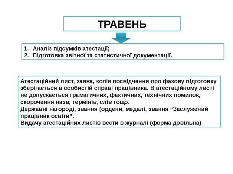 Аналіз підсумків атестації; Підготовка звітної та статистичної документації. ...