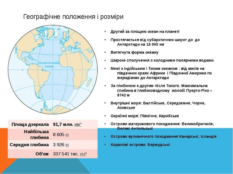 Географічне положення і розміри Другий за площею океан на планеті Простягаєть...