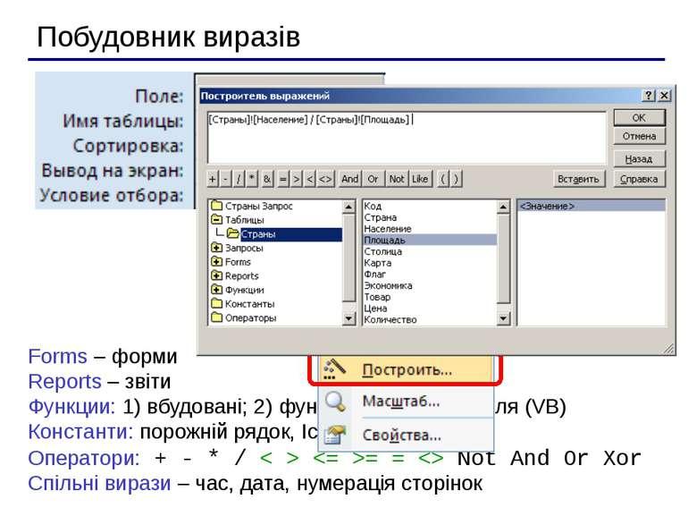 Побудовник виразів Forms – форми Reports – звіти Функции: 1) вбудовані; 2) фу...