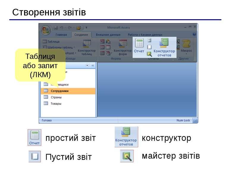 Створення звітів Таблиця або запит (ЛКМ) простий звіт конструктор Пустий звіт...