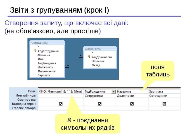 Звіти з групуванням (крок I) Створення запиту, що включає всі дані: (не обов'...