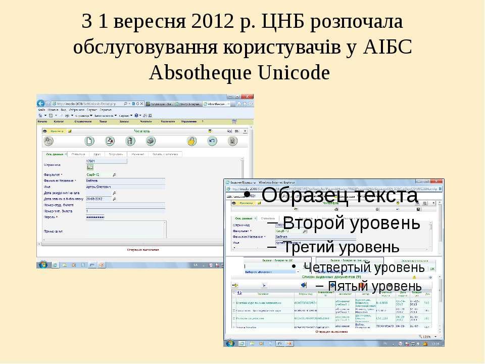 З 1 вересня 2012 р. ЦНБ розпочала обслуговування користувачів у АІБС Absotheq...