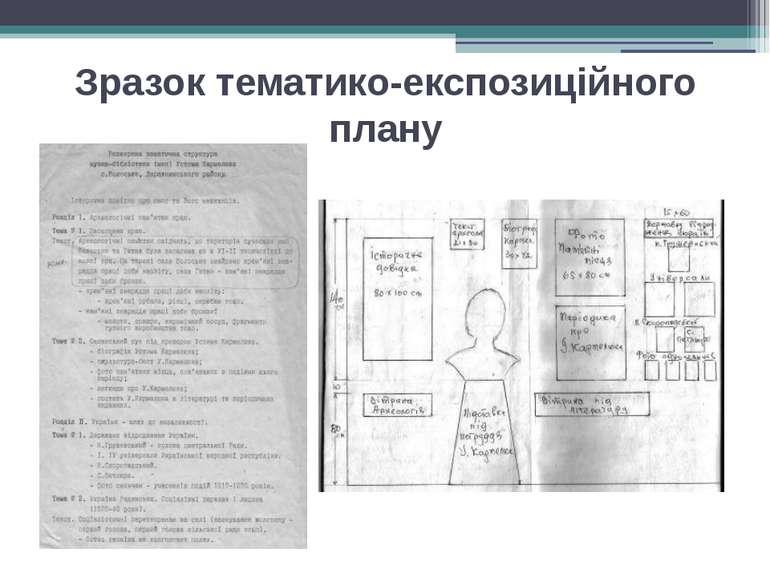 Зразок тематико-експозиційного плану