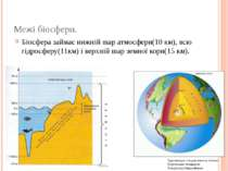 Межі біосфери. Біосфера займає нижній шар атмосфери(10 км), всю гідросферу(11...