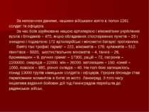 За неповними даними, нашими військами взято в полон 1261 солдат та офіцерів. ...
