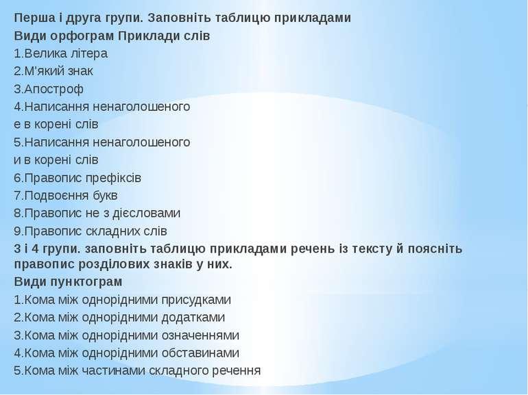 Перша і друга групи. Заповніть таблицю прикладами Види орфограм Приклади слів...