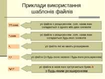 Приклади використання шаблонів файлів ??.com усі файли з розширенням .com, на...