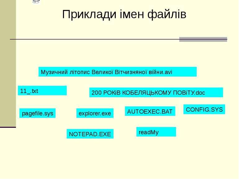 Приклади імен файлів Музичний літопис Великої Вітчизняної війни.avi 200 РОКiВ...