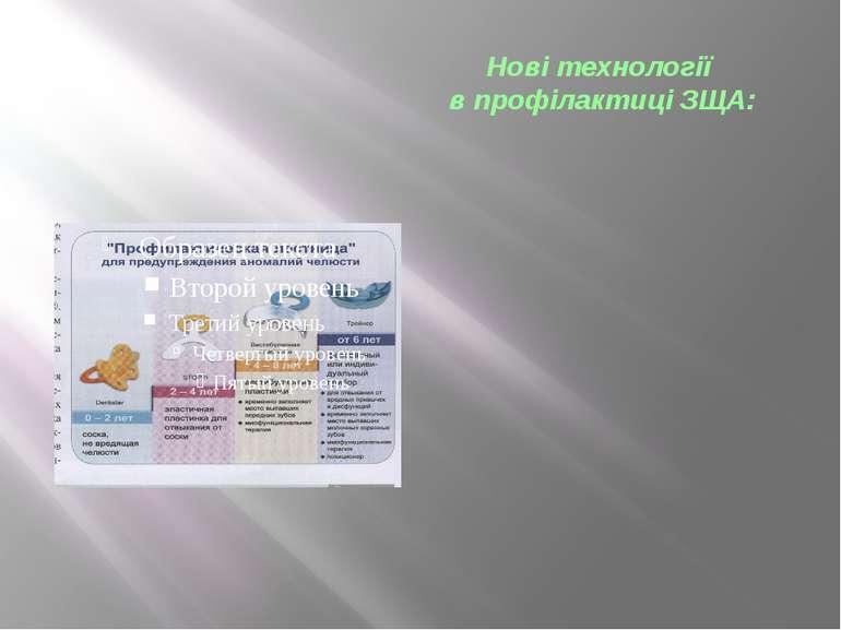 Нові технології в профілактиці ЗЩА: