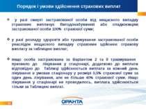Порядок і умови здійснення страхових виплат 13 у разі смерті застрахованої ос...