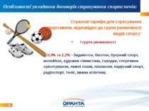 Особливості укладання договорів страхування спортсменів: 10 І група ризиковос...
